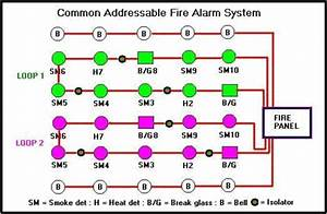 Addressable Fire Detection System  U0026 Fire Alarm Manufacturer From Mumbai