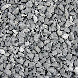 What is Aggregate?  Aggregate