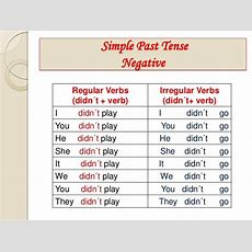47 Best Images About Simple Past On Pinterest  English, Past Present Future And Learn English