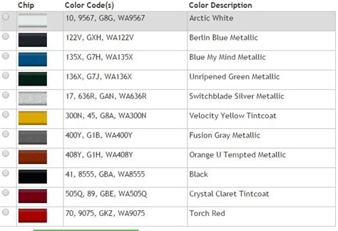 and wheel touch up paint codes page 2