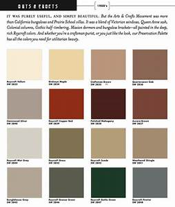 Awesome Sherwin Williams Paint Colors Exterior Gallery
