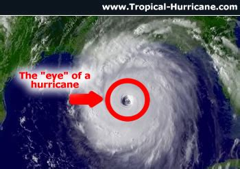 what is a hurricane l eye of the hurricane source of inspiration