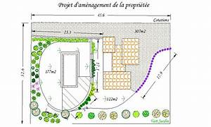 plan amenagement jardin gratuit obasinccom With plan amenagement jardin gratuit