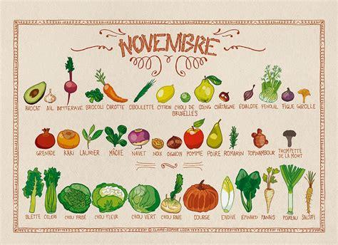 cuisine de saison septembre calendrier des fruits et légumes de saison annso cuisine