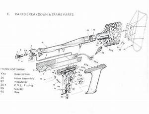 Shrinkfast 975 Heat Gun Ul Manual