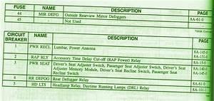 Rear Defogger Relay  U2013 Circuit Wiring Diagrams