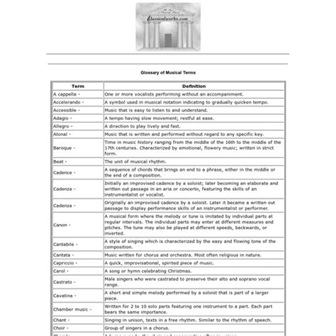 Music terms, meanings and signs. Glossary of Musical Terms | Pearltrees