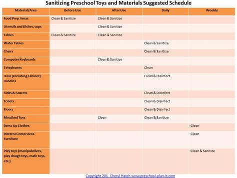 sanitizing toys  materials  preschool