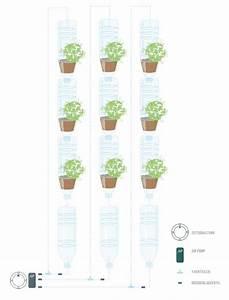 Pflanzen Bewässern Pet Flaschen : windowfarm meine kleine farm handmade kultur ~ Whattoseeinmadrid.com Haus und Dekorationen