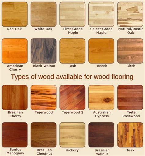 what type of wood floor do i 40 beautiful flooring ideas wood concrete tile stone removeandreplace com