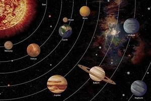 Solar System Scale Diagram Solar System Color Diagram ...