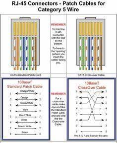 Schema Cablage Rj45 Ethernet : schema branchement cablage prise rj45 ethernet internet ~ Melissatoandfro.com Idées de Décoration