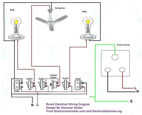 Home Run Wiring by Ceiling Fan Electrical Plan Symbol Taraba Home Review