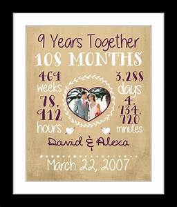 best 25 gifts for wife ideas on pinterest anniversary With 9 year wedding anniversary gifts for him