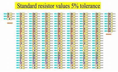 Resistor Values Standard Tolerance Code Eleccircuit