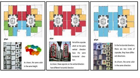 how to design a basement floor plan nakagin capsule tower post modern style