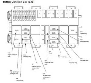 High Beam Fuse Diagram 2007 F150 by Last My Headlights And Lights Stopped Working