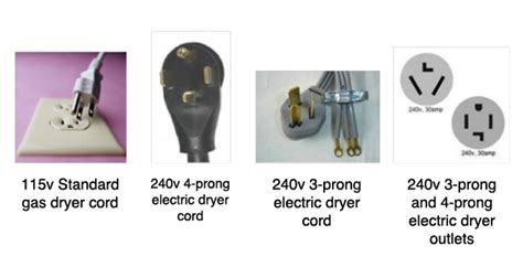 Your Dryer Gas Electric Debbie Blog