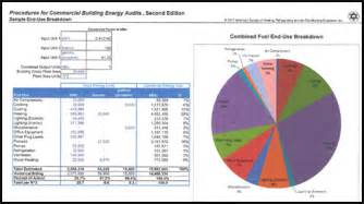Advanced Excel Spreadsheet Templates Procedures For Commercial Building Energy Audits Ashrae Org