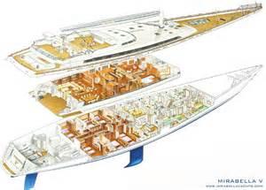 designing a bathroom yacht m5 a 75m superyacht charterworld luxury superyacht charters