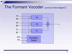 Ppt - Vocoders Powerpoint Presentation