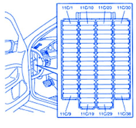 volvo xc  left dash fuse boxblock circuit breaker diagram carfusebox