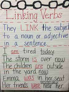 Am, Are, Was, and Were Anchor chart-linking verbs | ELA ...