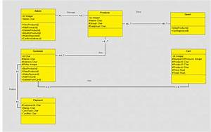Class Diagram Templates To Instantly Create Class Diagrams
