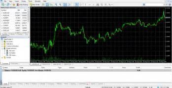 mt4 brokers metatrader 4 5 review guide best mt4 mt5 brokers