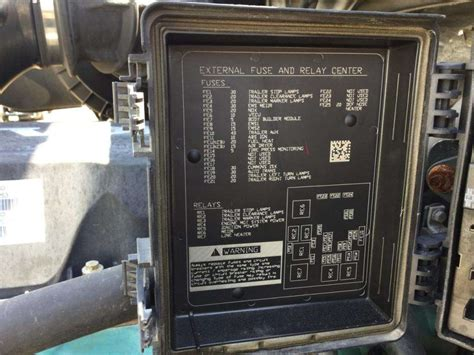 Volvo Vnl Fuse Diagram by Truck Fuse Box Wiring Library