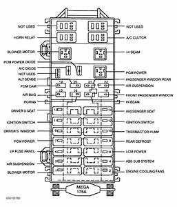 Fuse Box Diagram For 1986 Lincoln Town Car
