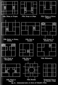 Rudolf Wittkower Wittkower Diagrams Gif  432 U00d7630   With
