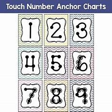 Touch Math Magic {basic Addition With Touch Points} By School Is A Happy Place