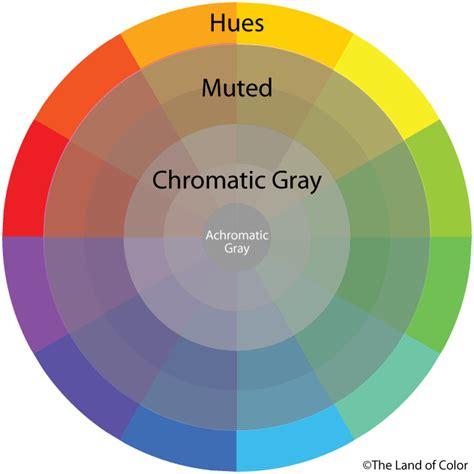 Chromatic gray