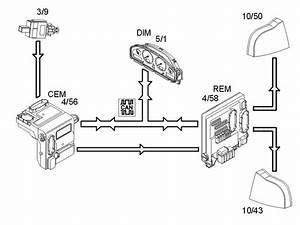 2018 Volvo Xc60 Wiring Diagram Canada