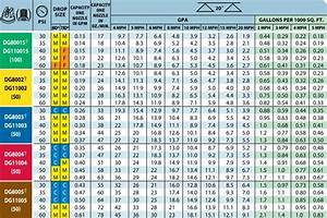 Teejet-dg-tip-chart