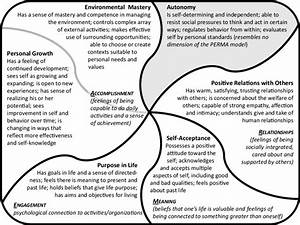 Core Dimensions Of Psychological Well
