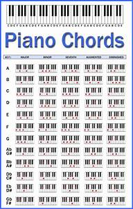 Piano Chords Chart By Skcin7 Deviantart Com On  Deviantart