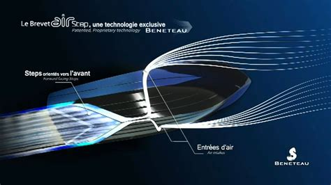 Boat Hull Steps by Air Step For Powerboats By Beneteau