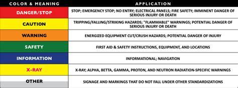 5s color code composite risk management resource page 866 777 1360