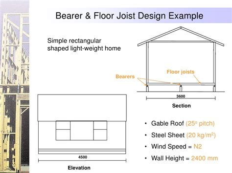 Floor Joist Depth Residential by Floor Joist Are Typically What Size In Residential