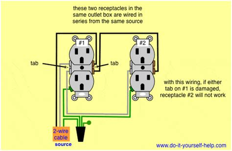 Series Wiring For Gang Outlet Box The Home