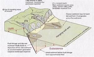 Surface Geology  University Of Utah