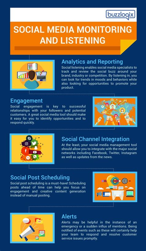 choose  social media management tool infographic