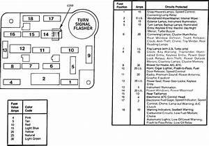 2002 Ford Thunderbird Fuse Diagram Wiring Diagram Explore Explore Graniantichiumbri It