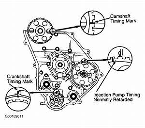 1983 Toyota Pickup Serpentine Belt Routing And Timing Belt