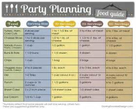 how much do wedding planners make 11 free printable planner checklists tip junkie