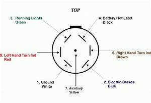Trailer Wiring Diagram 7 Pin Round South Africa