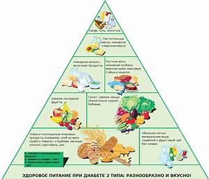 Лечение и диета при сахарном диабете