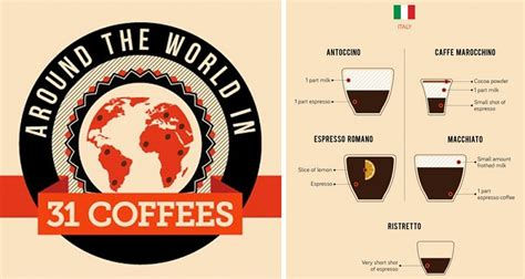 We serve our very own alchemy coffee at over 200 events throughout the uk. Infographic: Around the World in 31 Coffees | First We Feast
